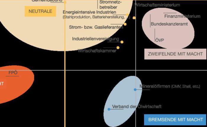 ausschnitt-klimawandelkarte-bremsende-zweifelnde-mit-macht